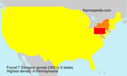 Surname Saragovi in USA