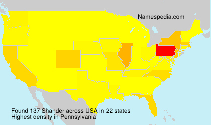 Surname Shander in USA
