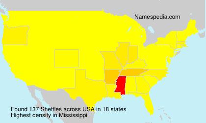Shettles