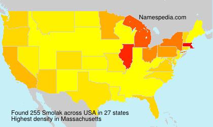 Surname Smolak in USA