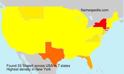 Surname Stapell in USA