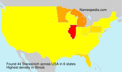 Surname Starasinich in USA