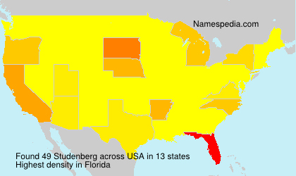 Surname Studenberg in USA