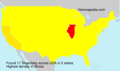 Surname Stupnitsky in USA