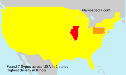 Surname Sypos in USA