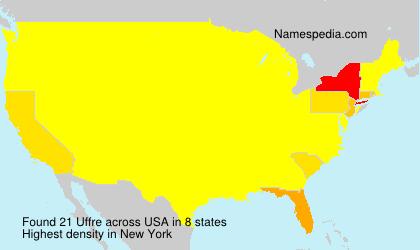 Familiennamen Uffre - USA
