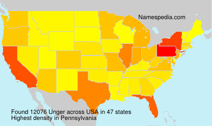 Surname Unger in USA