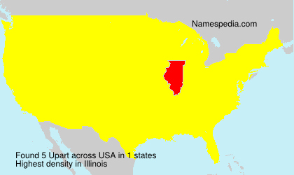 Surname Upart in USA