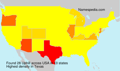 Surname Uphill in USA
