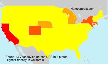 Vashkevich