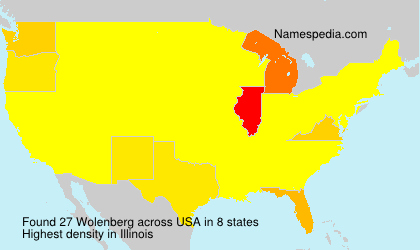 Surname Wolenberg in USA