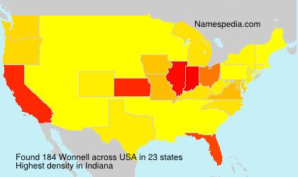 Wonnell