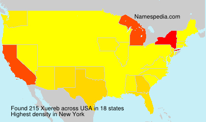 Surname Xuereb in USA